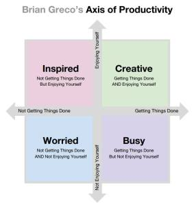 Brian Greco - Axis of Productivity